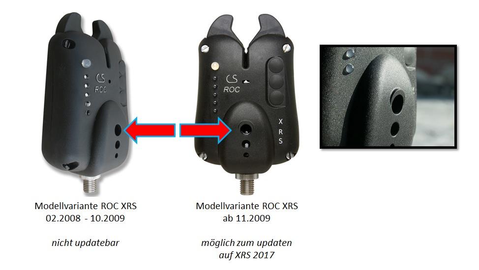 XRS Modellvarianten
